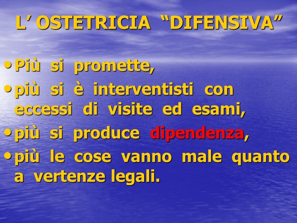 L' OSTETRICIA DIFENSIVA