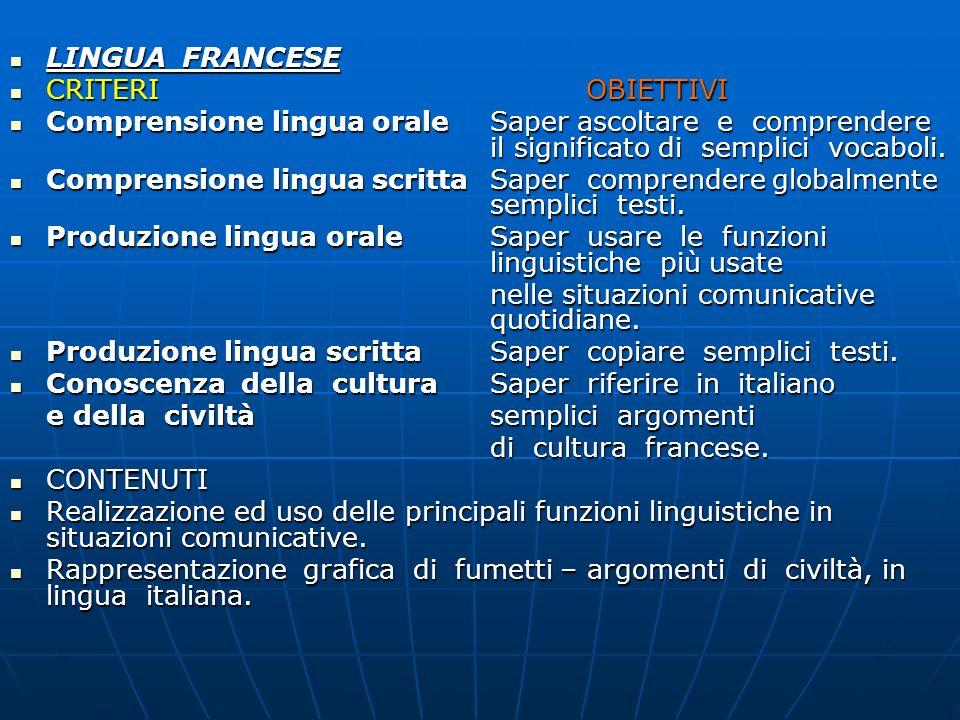 LINGUA FRANCESE CRITERI OBIETTIVI. Comprensione lingua orale Saper ascoltare e comprendere il significato di semplici vocaboli.