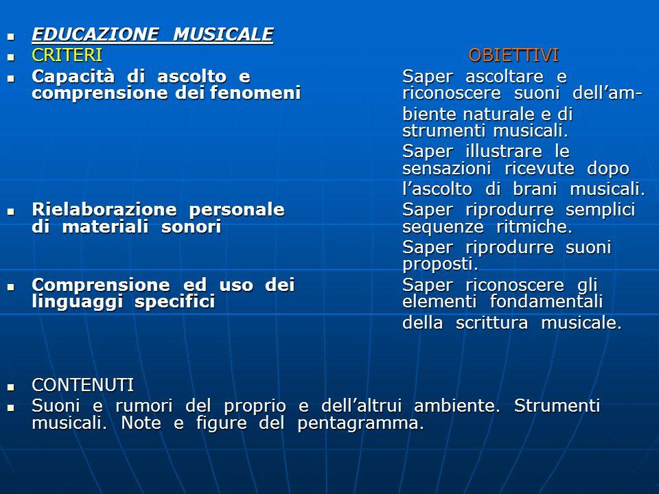 EDUCAZIONE MUSICALE CRITERI OBIETTIVI.