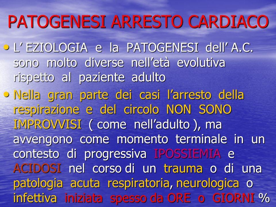 PATOGENESI ARRESTO CARDIACO