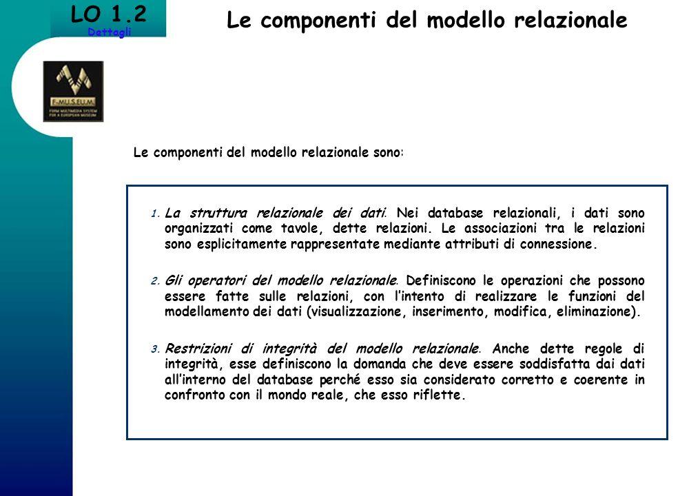 Le componenti del modello relazionale