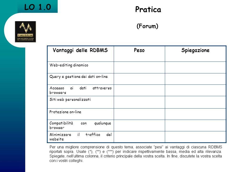 LO 1.0 Pratica (Forum) Vantaggi delle RDBMS Peso Spiegazione