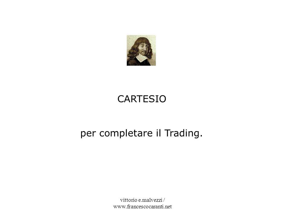per completare il Trading.
