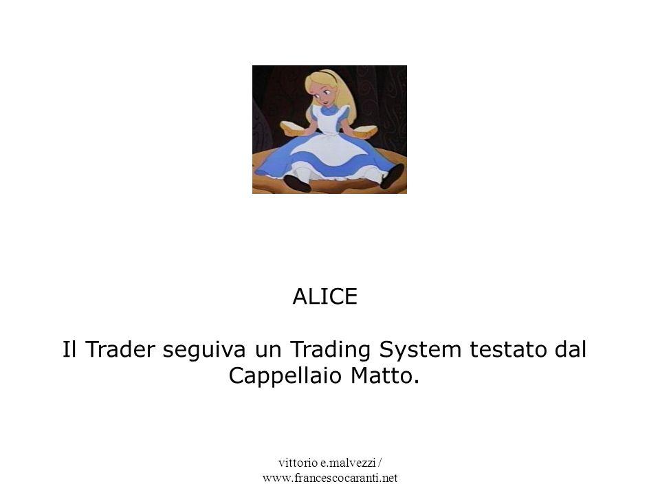 Il Trader seguiva un Trading System testato dal Cappellaio Matto.