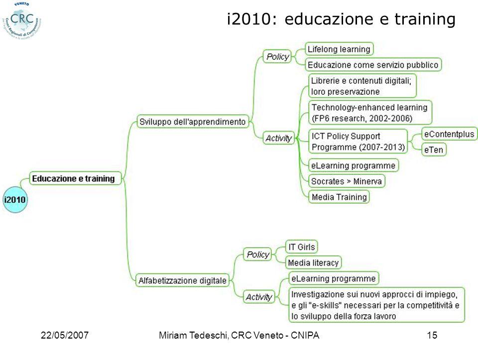 i2010: educazione e training