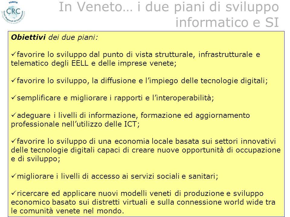 In Veneto… i due piani di sviluppo informatico e SI