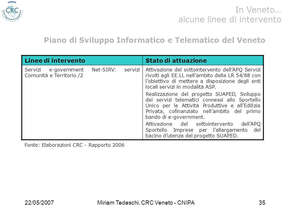 Piano di Sviluppo Informatico e Telematico del Veneto