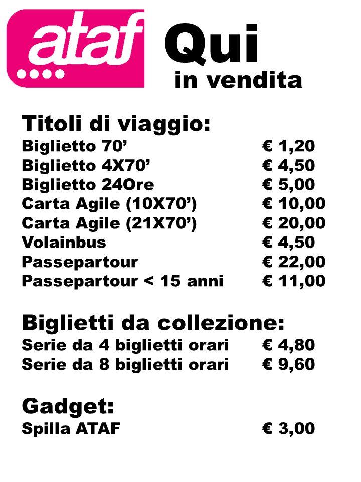 Qui in vendita Titoli di viaggio: Biglietti da collezione: Gadget: