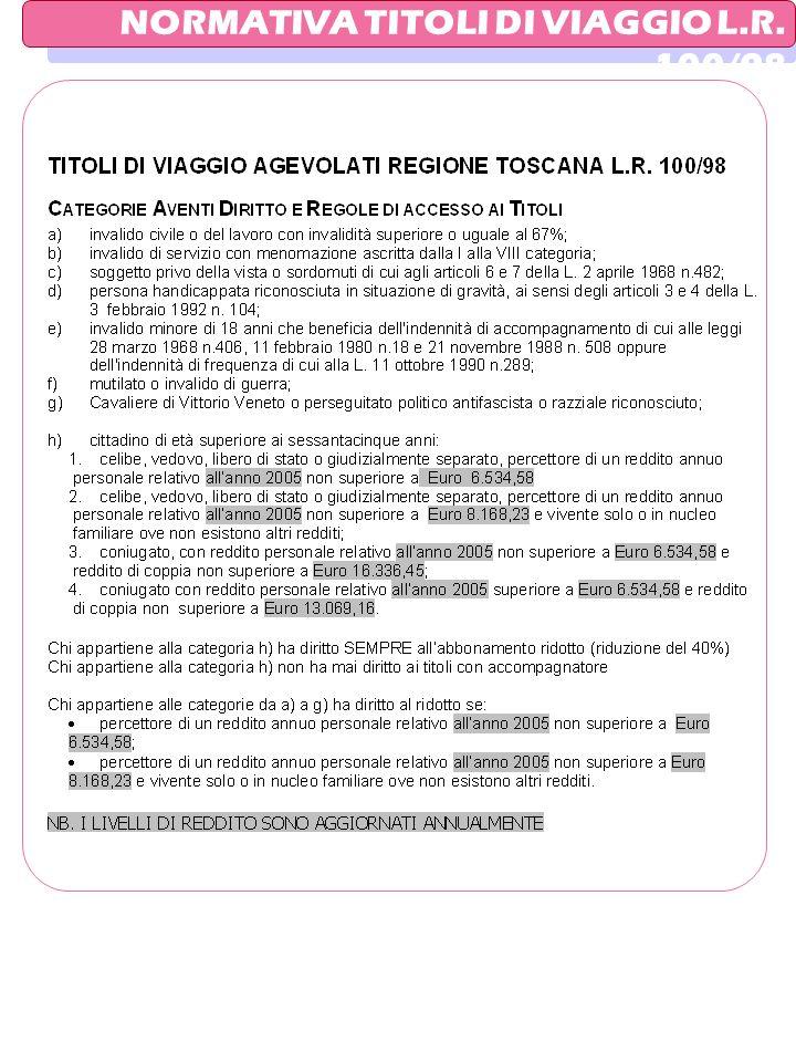 NORMATIVA TITOLI DI VIAGGIO L.R. 100/98