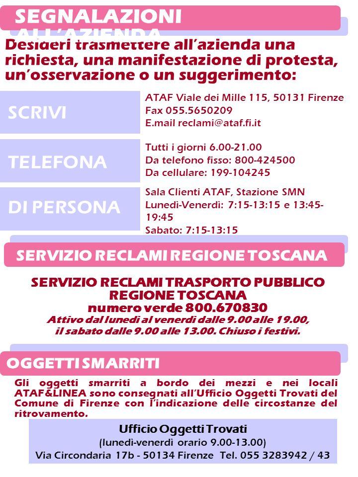 Ufficio Oggetti Trovati