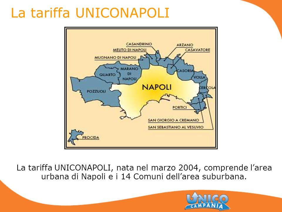 La tariffa UNICONAPOLI