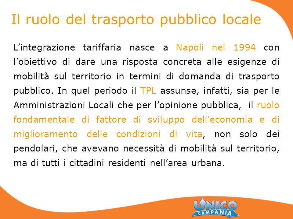Il ruolo del trasporto pubblico locale