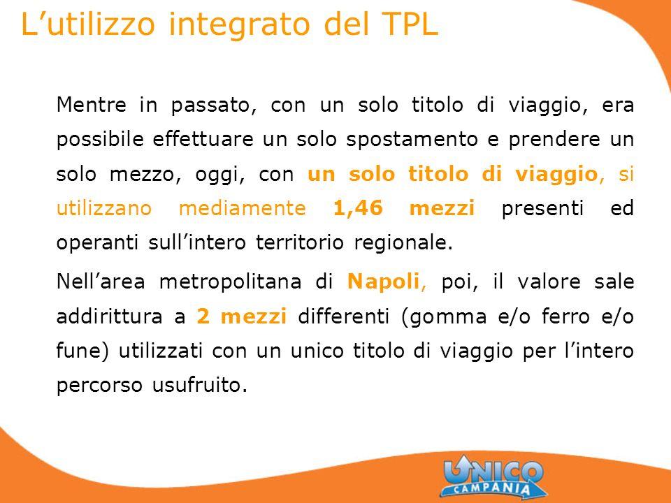 L'utilizzo integrato del TPL