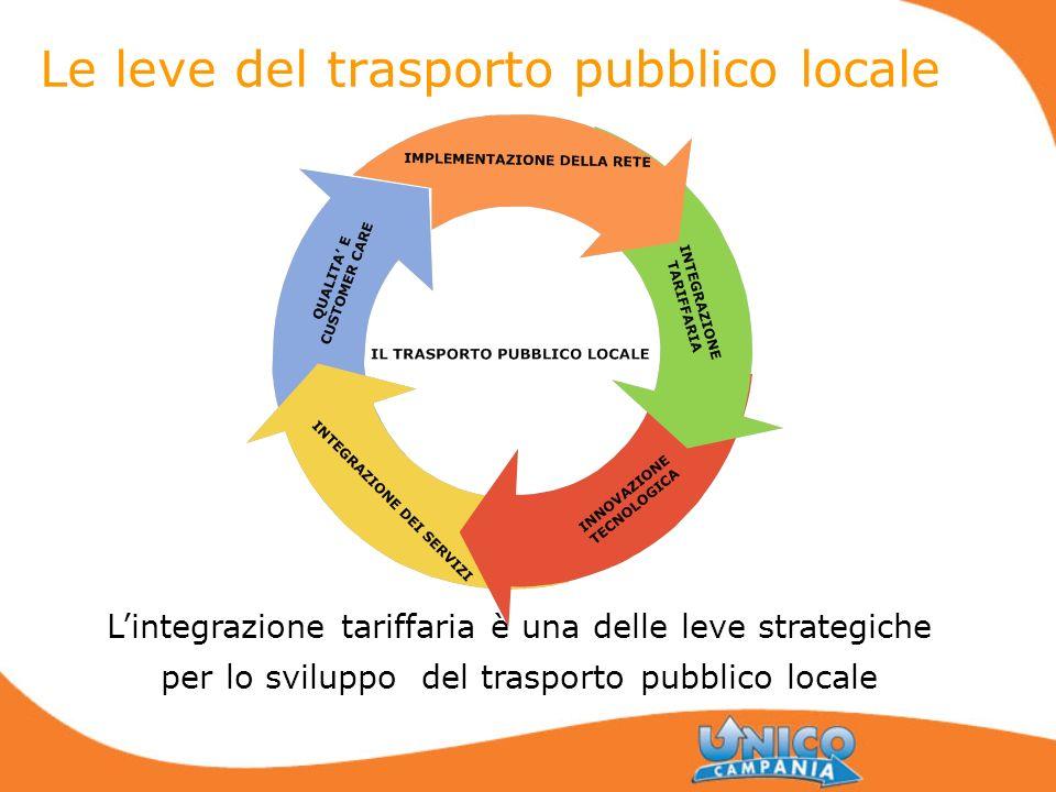 Le leve del trasporto pubblico locale