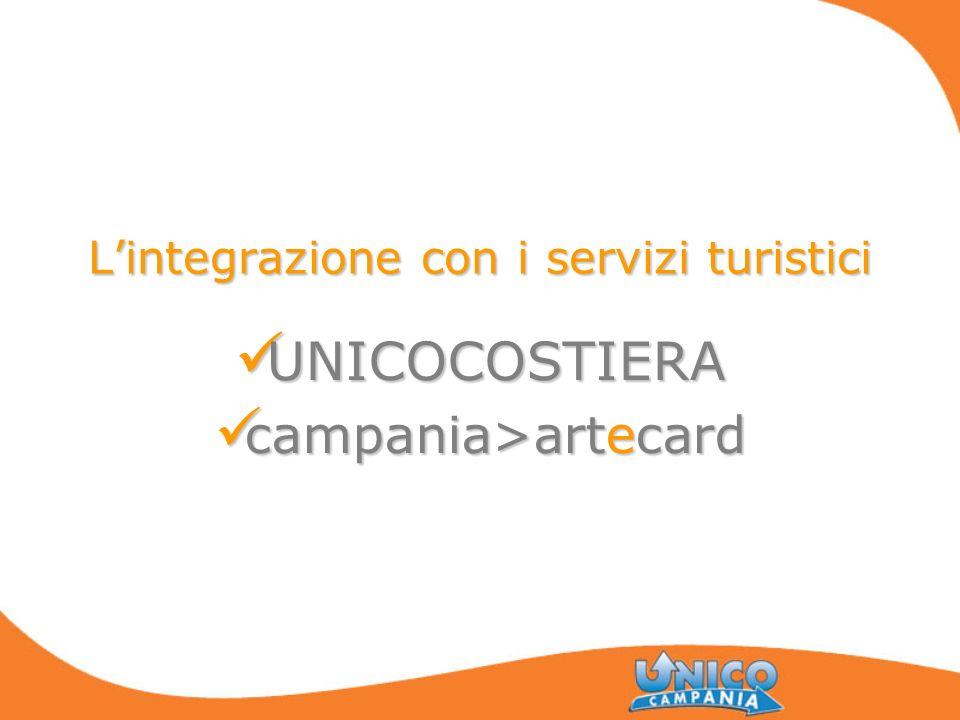 L'integrazione con i servizi turistici