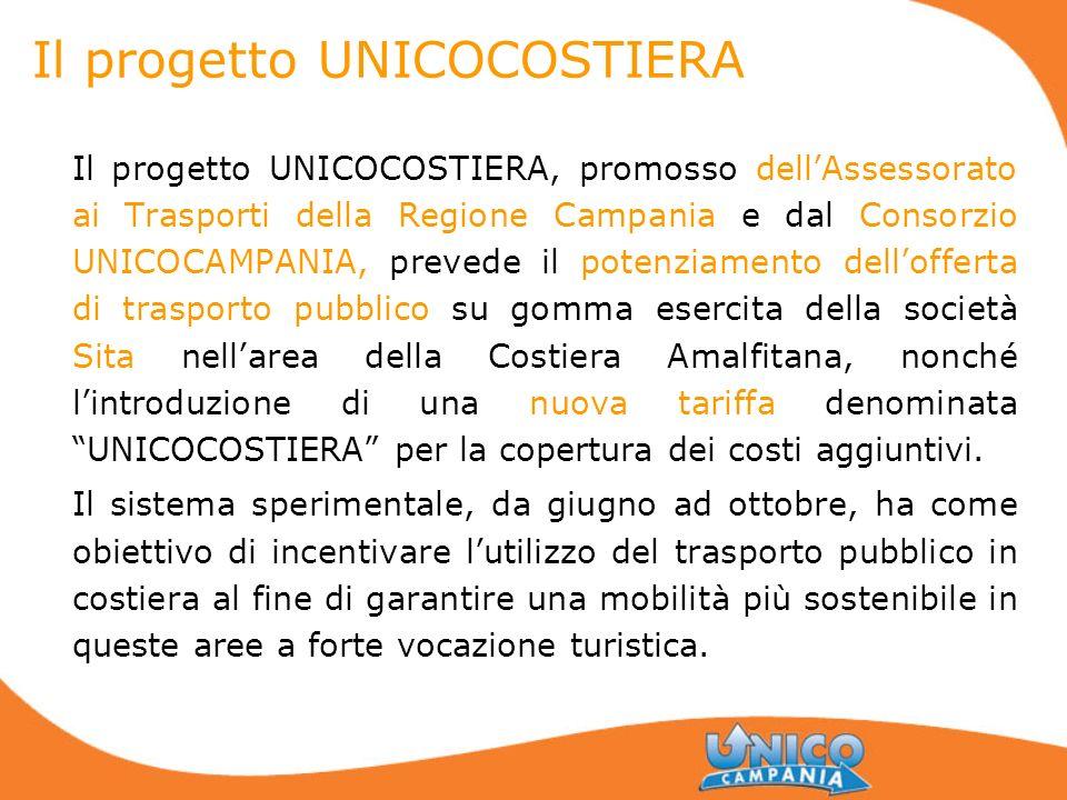 Il progetto UNICOCOSTIERA