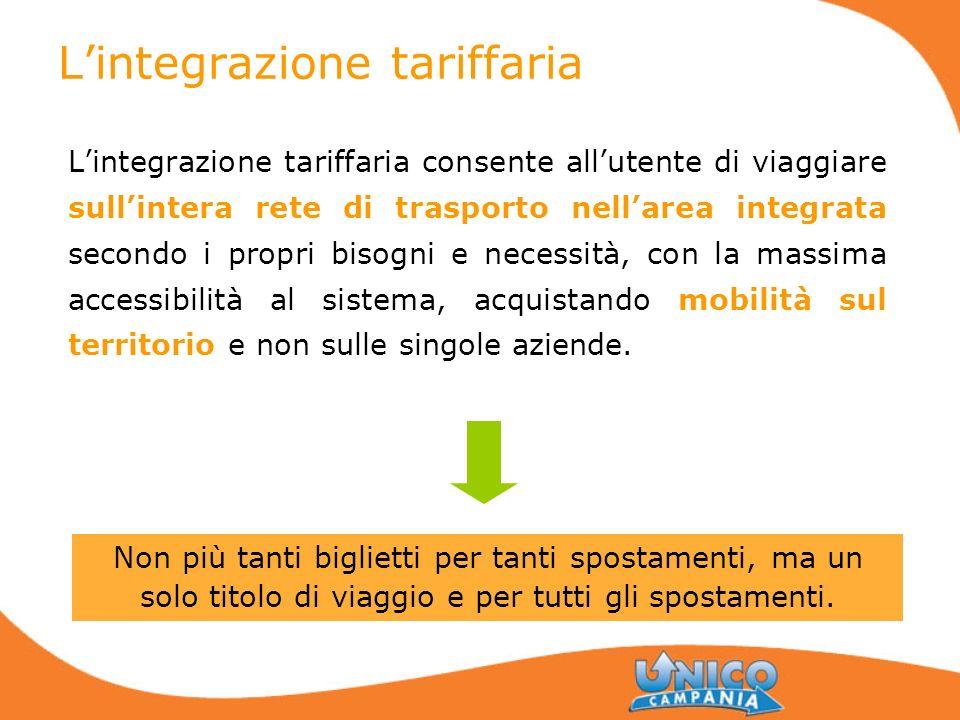L'integrazione tariffaria