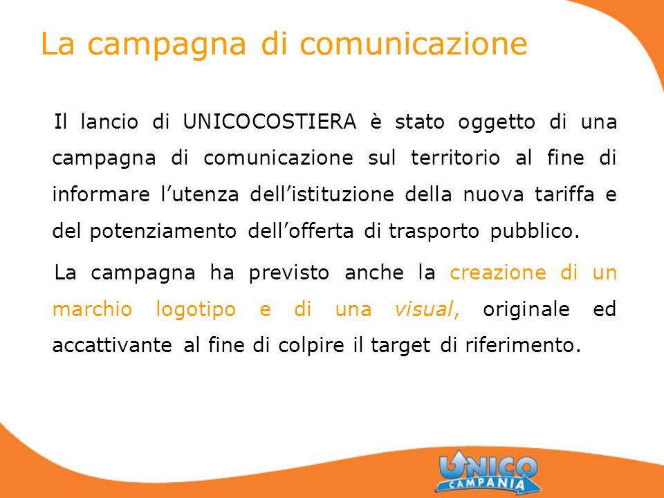 La campagna di comunicazione