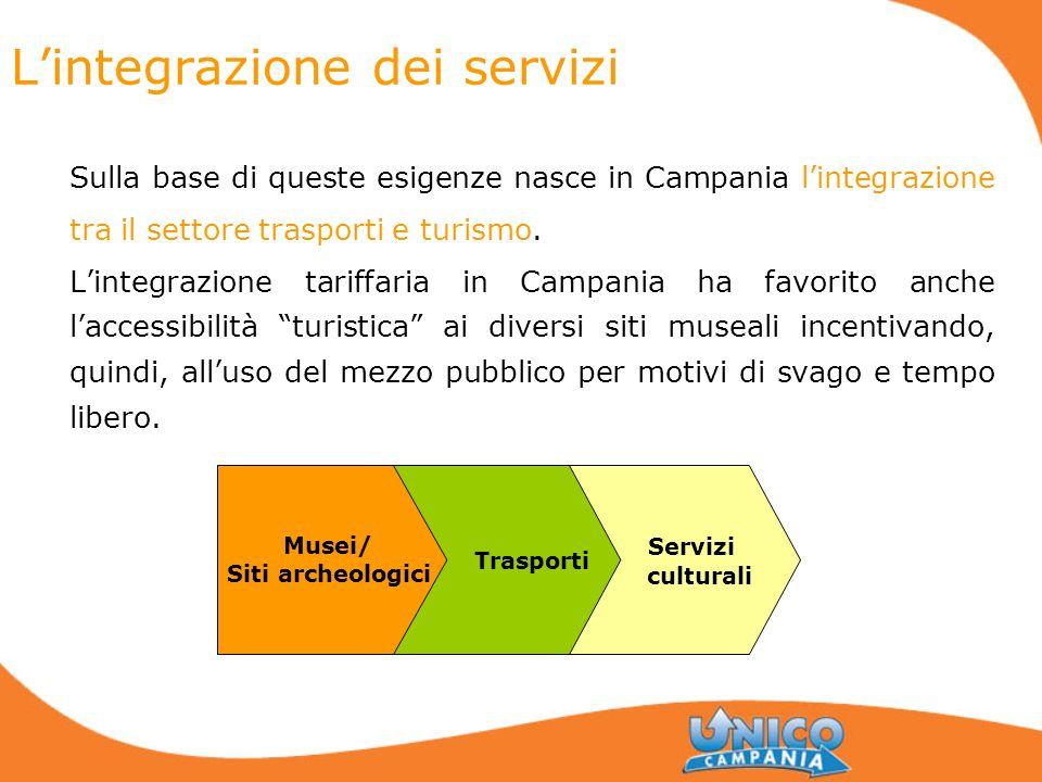 L'integrazione dei servizi