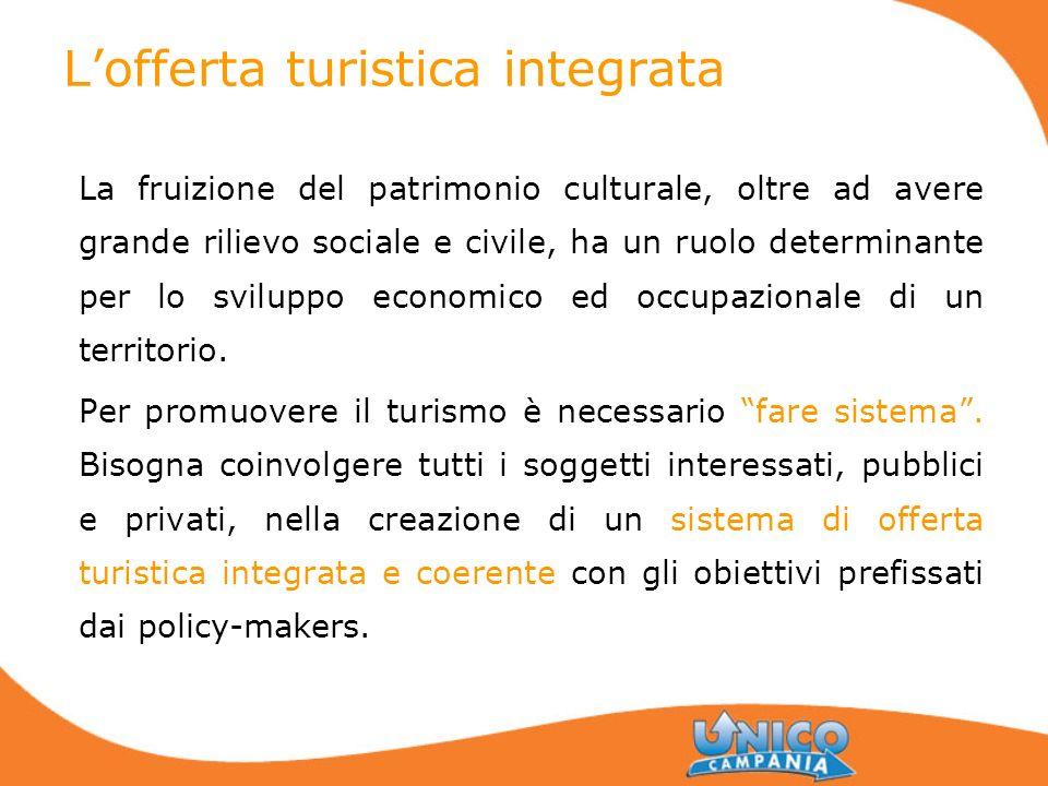 L'offerta turistica integrata