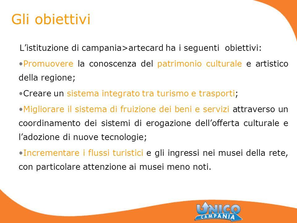 Gli obiettivi L'istituzione di campania>artecard ha i seguenti obiettivi:
