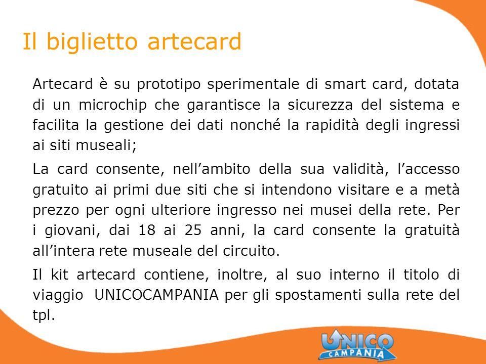 Il biglietto artecard