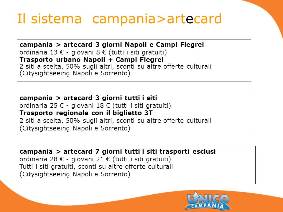 Il sistema campania>artecard