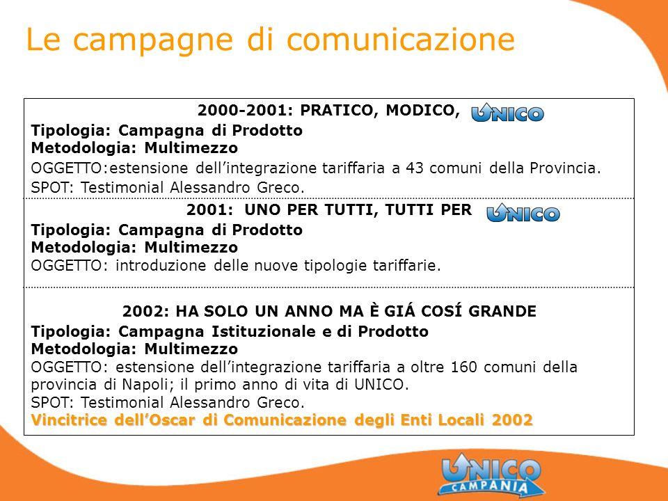 Le campagne di comunicazione