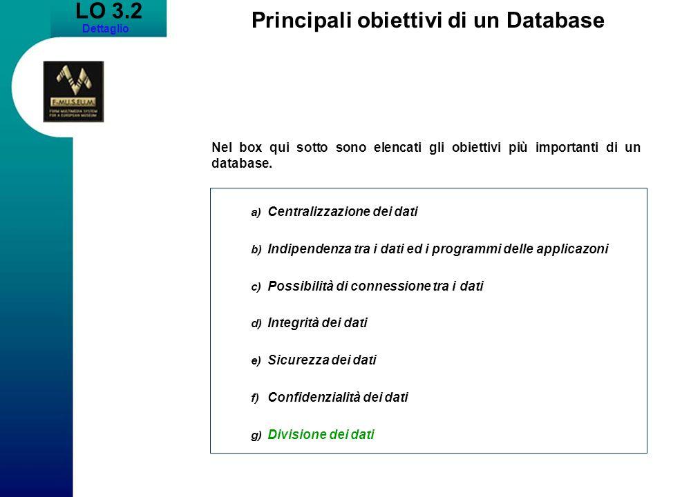 Principali obiettivi di un Database