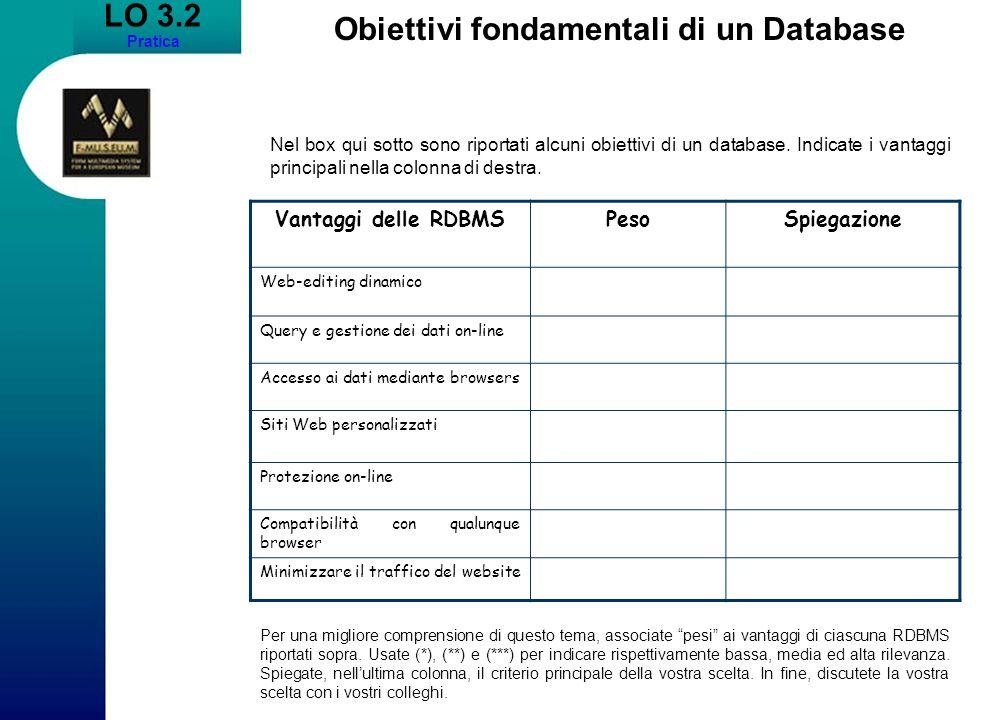 Obiettivi fondamentali di un Database