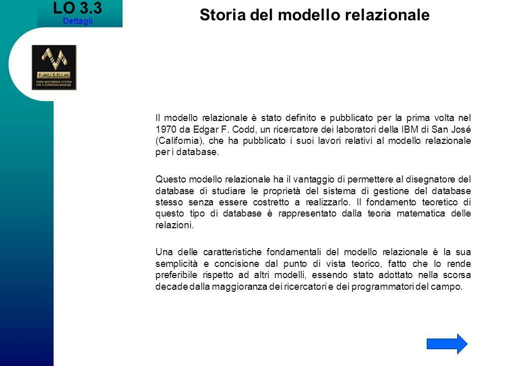 Storia del modello relazionale
