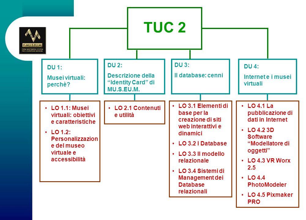 TUC 2 DU 2: Descrizione della Identity Card di MU.S.EU.M. DU 3: