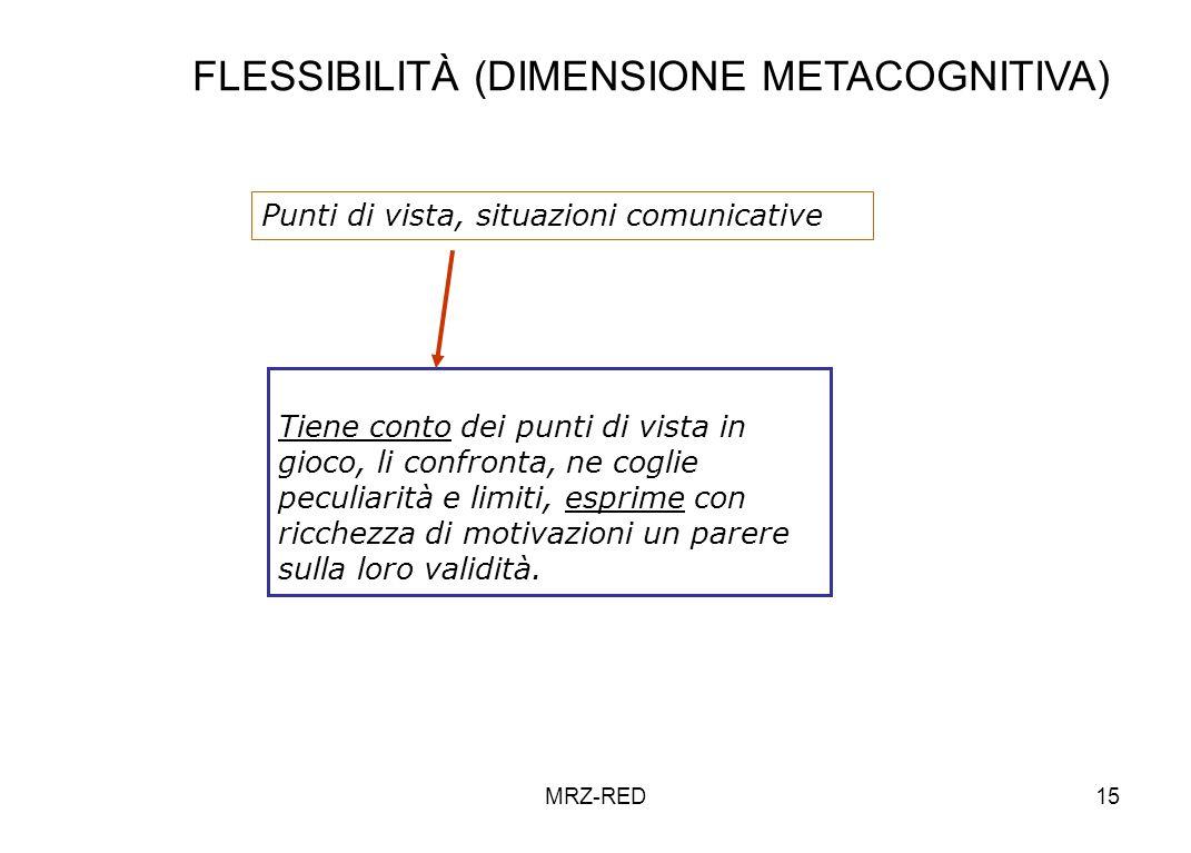 FLESSIBILITÀ (DIMENSIONE METACOGNITIVA)