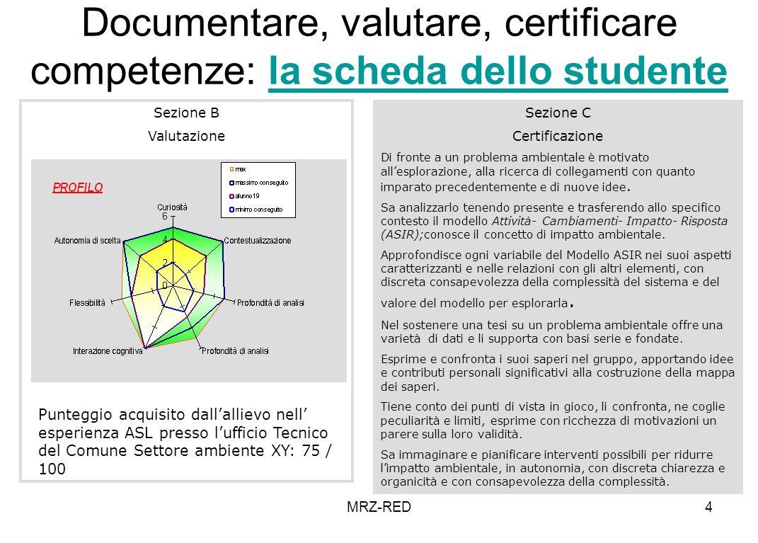 Documentare, valutare, certificare competenze: la scheda dello studente