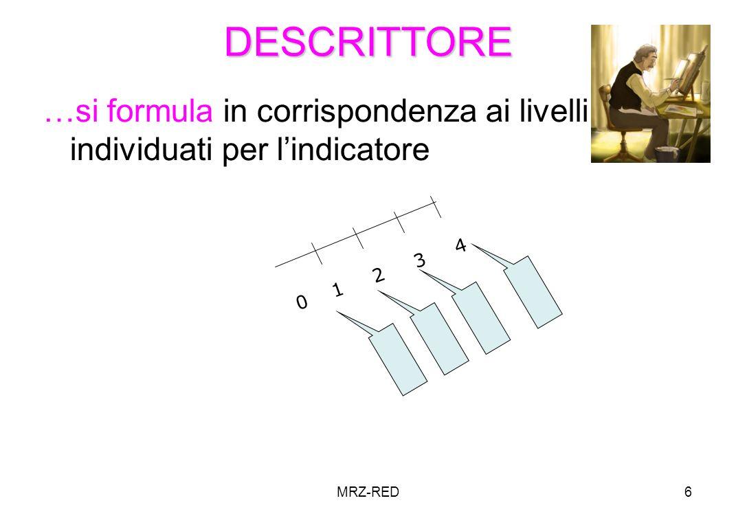 DESCRITTORE…si formula in corrispondenza ai livelli individuati per l'indicatore. 0 1 2 3 4.