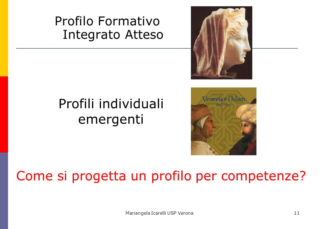 Come si progetta un profilo per competenze