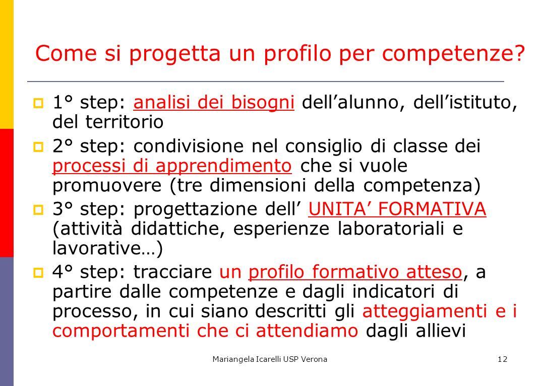 Mariangela Icarelli USP Verona