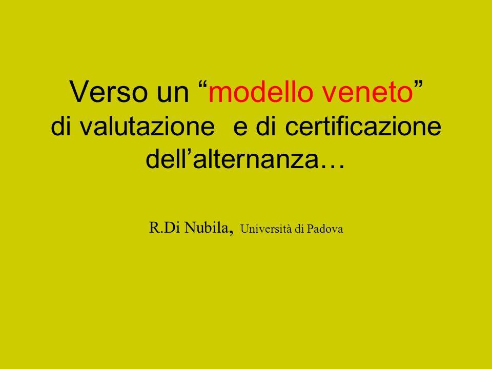R.Di Nubila, Università di Padova