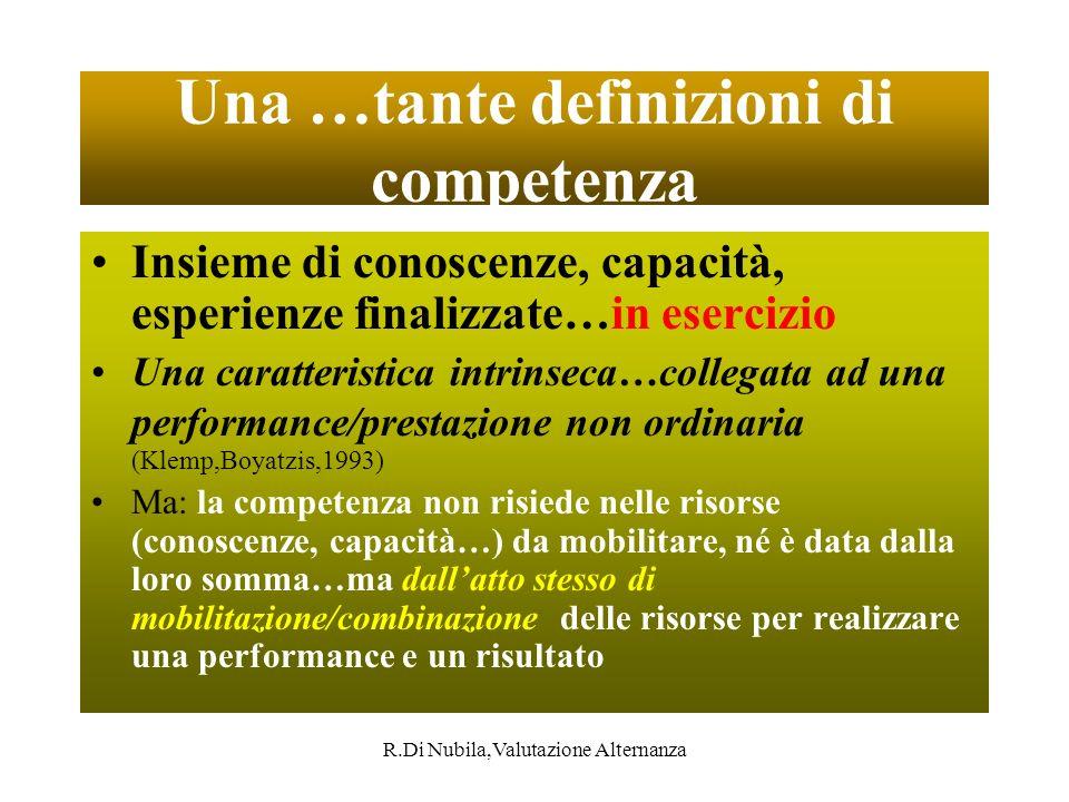 Una …tante definizioni di competenza