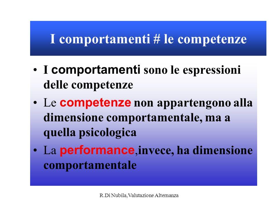 I comportamenti # le competenze