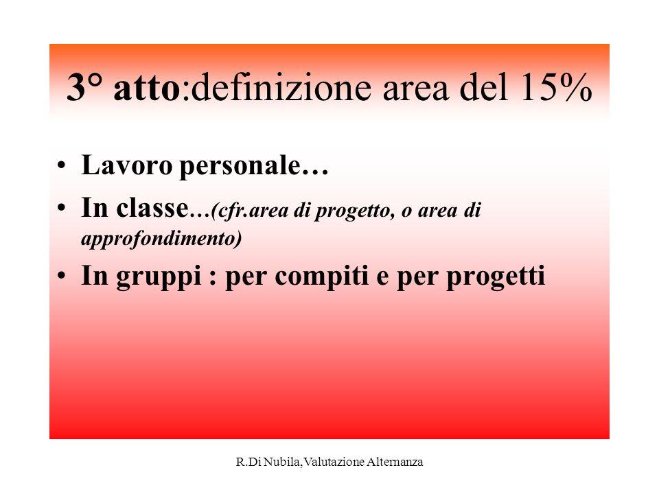 3° atto:definizione area del 15%