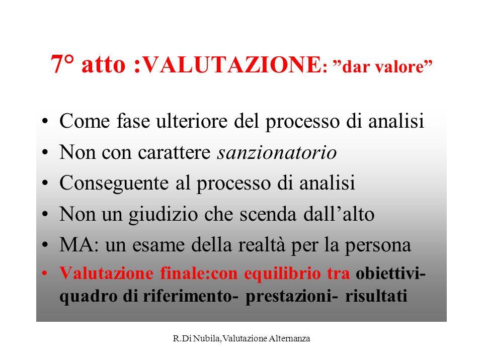 7° atto :VALUTAZIONE: dar valore