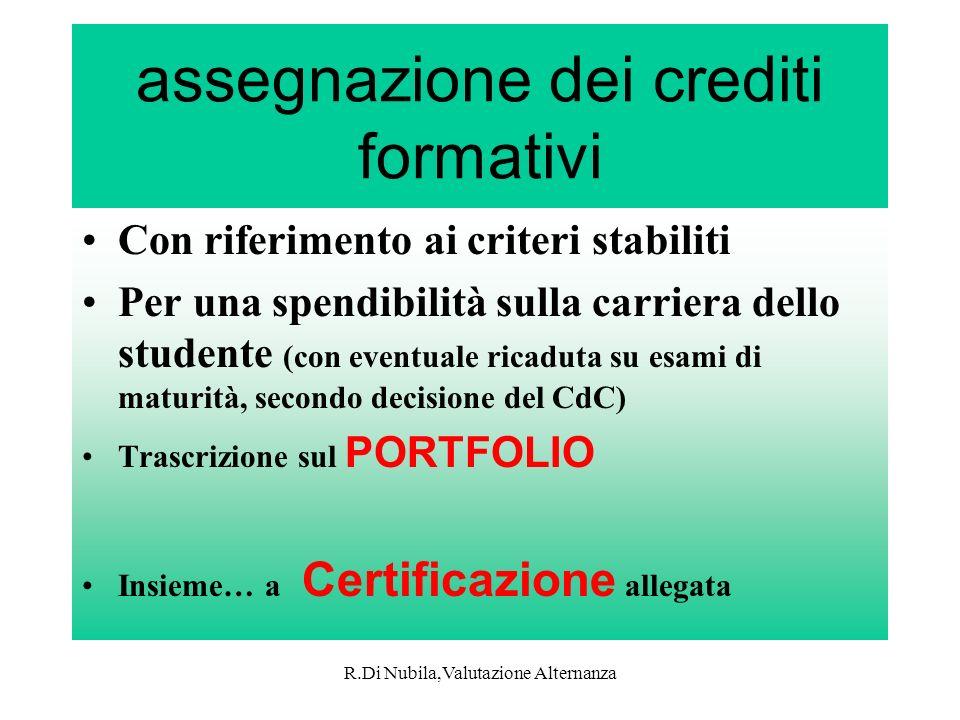 assegnazione dei crediti formativi