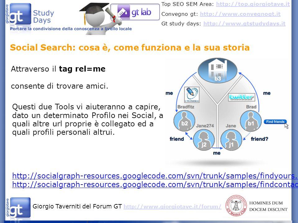 Social Search: cosa è, come funziona e la sua storia
