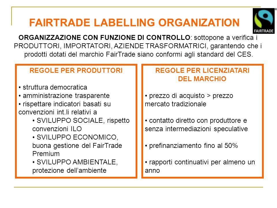 FAIRTRADE LABELLING ORGANIZATION REGOLE PER LICENZIATARI