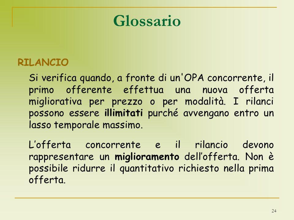 Glossario RILANCIO.