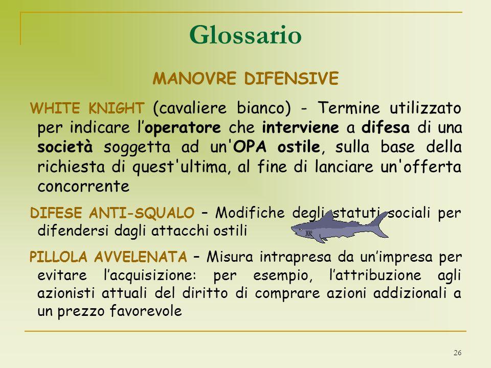 Glossario MANOVRE DIFENSIVE