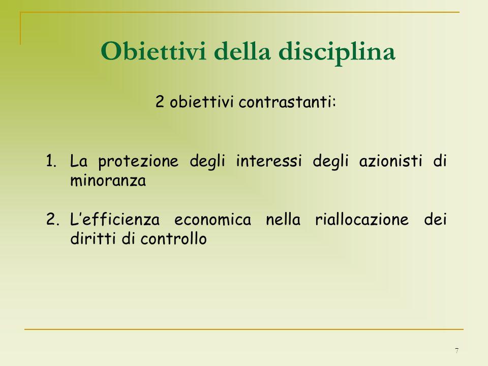 Obiettivi della disciplina