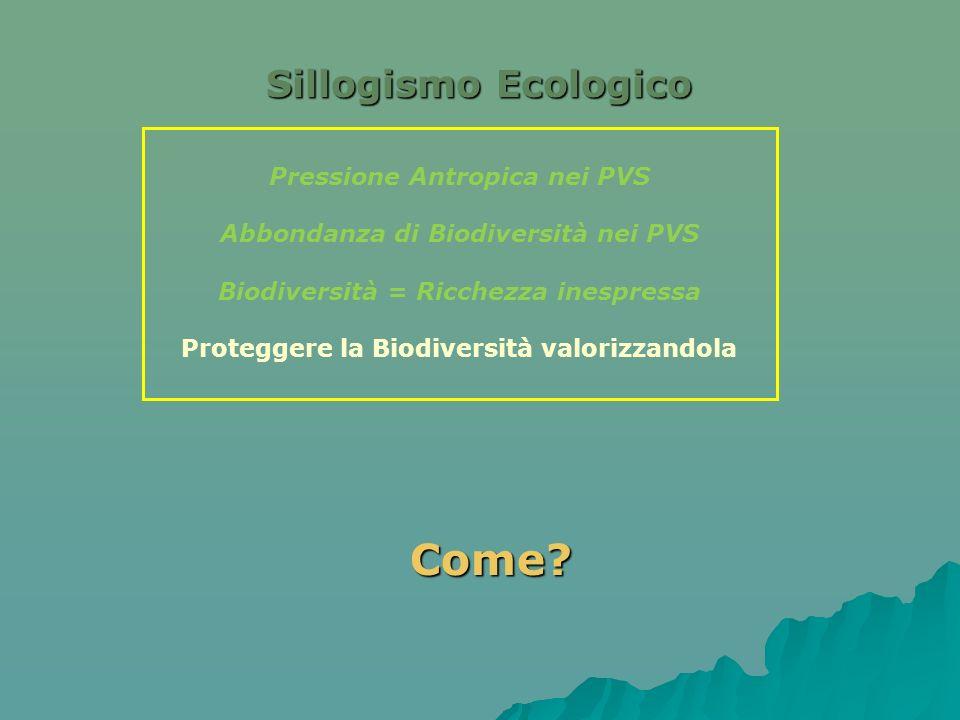 Come Sillogismo Ecologico Pressione Antropica nei PVS