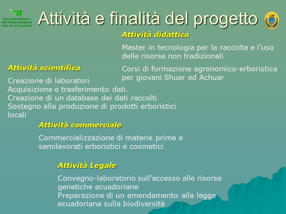 Attività e finalità del progetto
